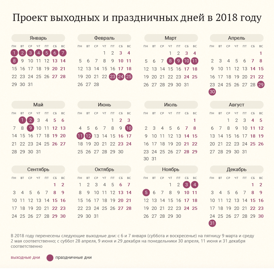 МИНТРУД ПЕРЕНЕС ВЫХОДНЫЕ ДНИ В 2018 ГОДУ