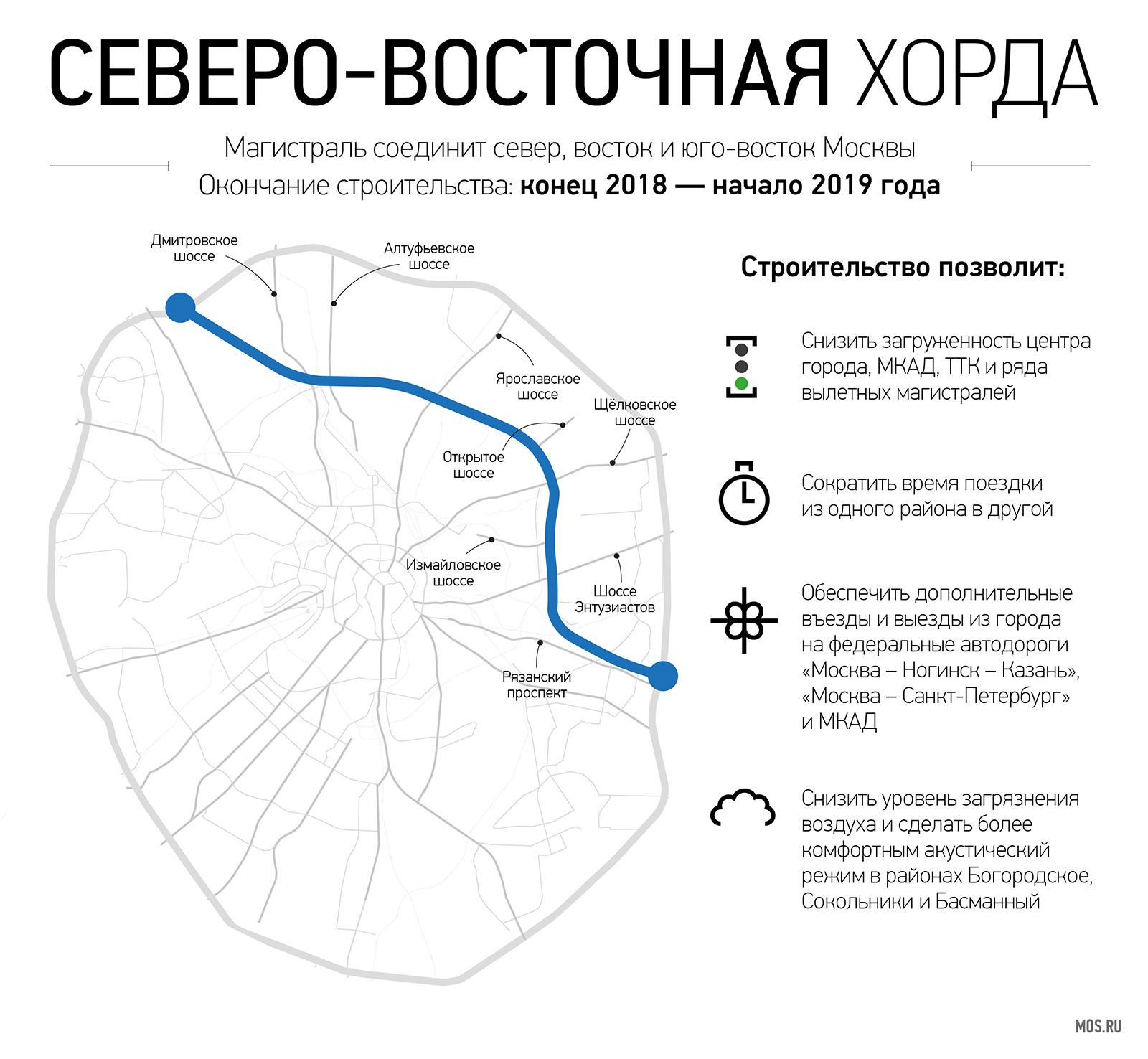 Карта Москвы с указанием Северо-Восточной хорды