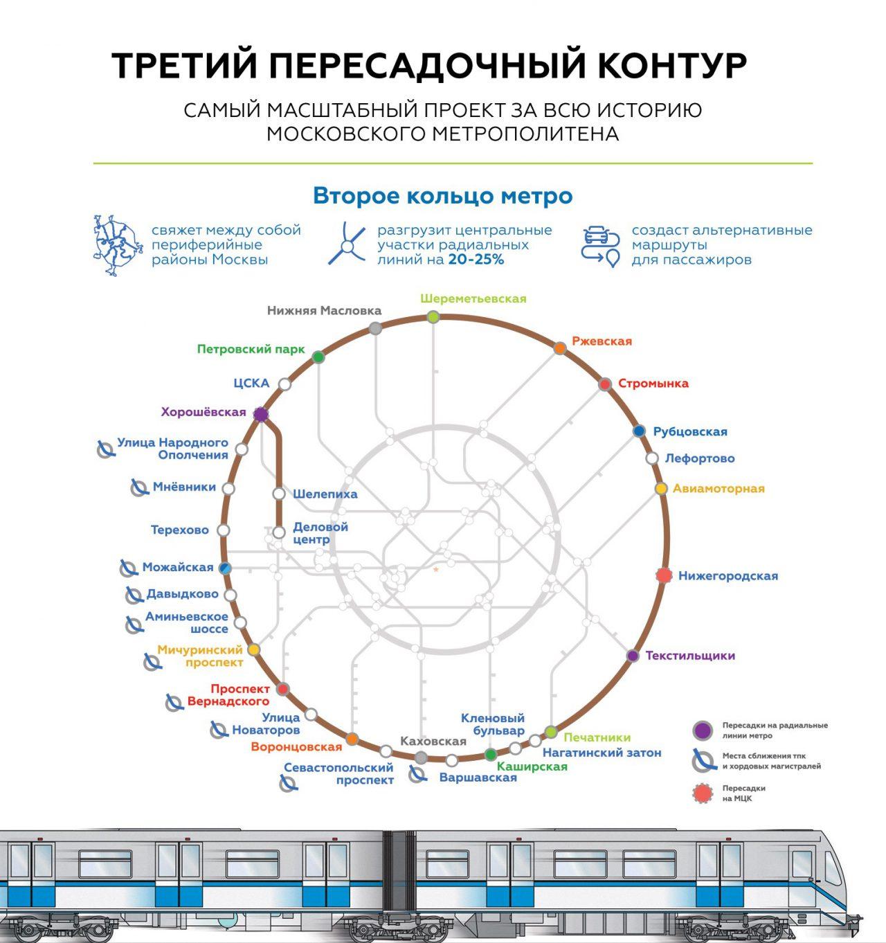 300 тысяч москвичей выбирали название новому кольцу