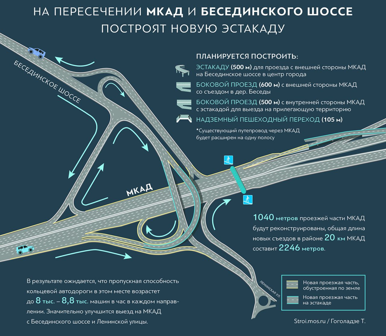 Развязку МКАД — Бесединское шоссе реконструируют