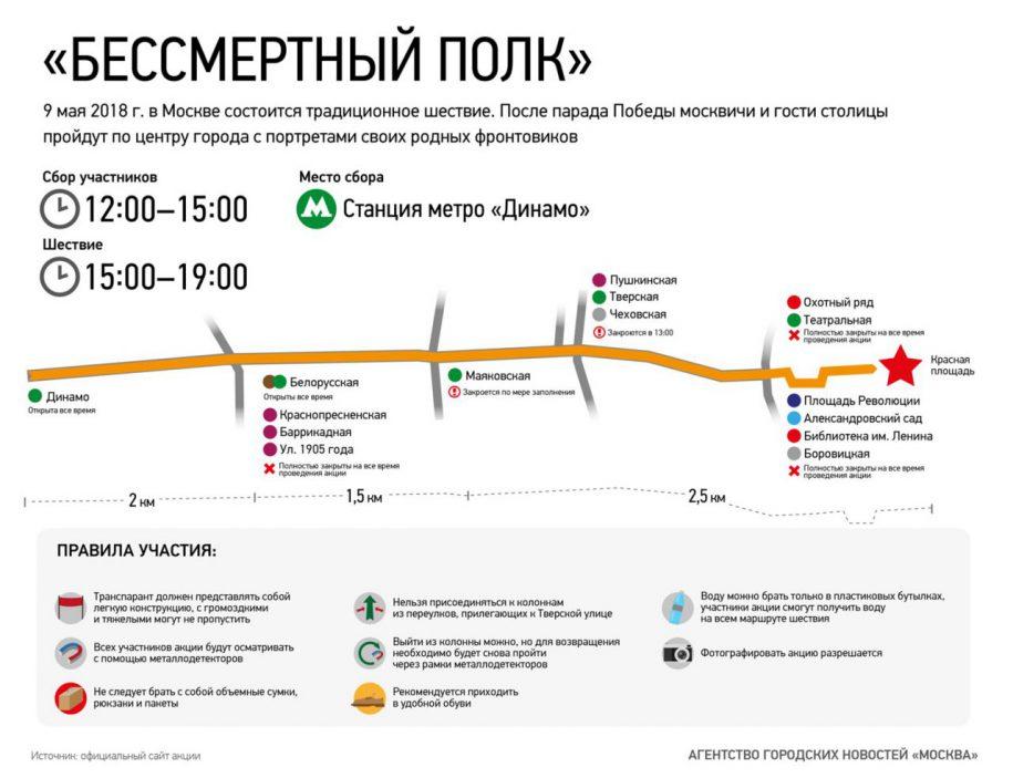 Движение транспорта вцентре столицы 9мая будет ограничено